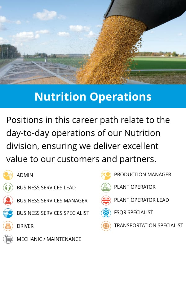 Nutrition Operations: Positions in this career path relate to the day-to-day operations of our Nutrition division, ensuring we deliver excellent value to our customers and partners.